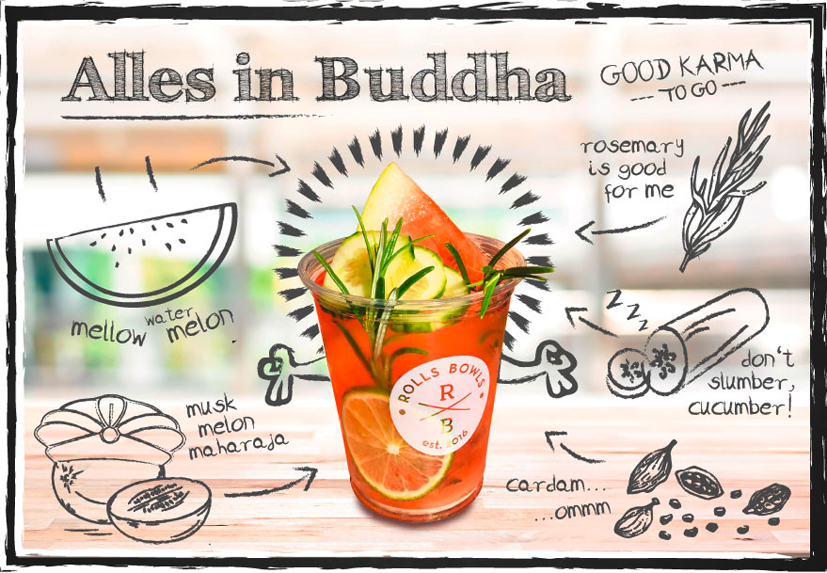 Illustration Alles in Buddha